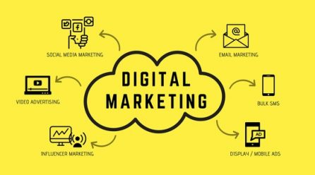 How Digital Marketing Courses In Pune Can Teach Anyone The Effective Use Of Artificial Intelligence On Digital Marketing